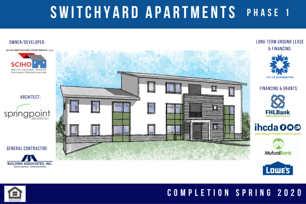 Site Sign - Switchyard Apartments 9-18-2019